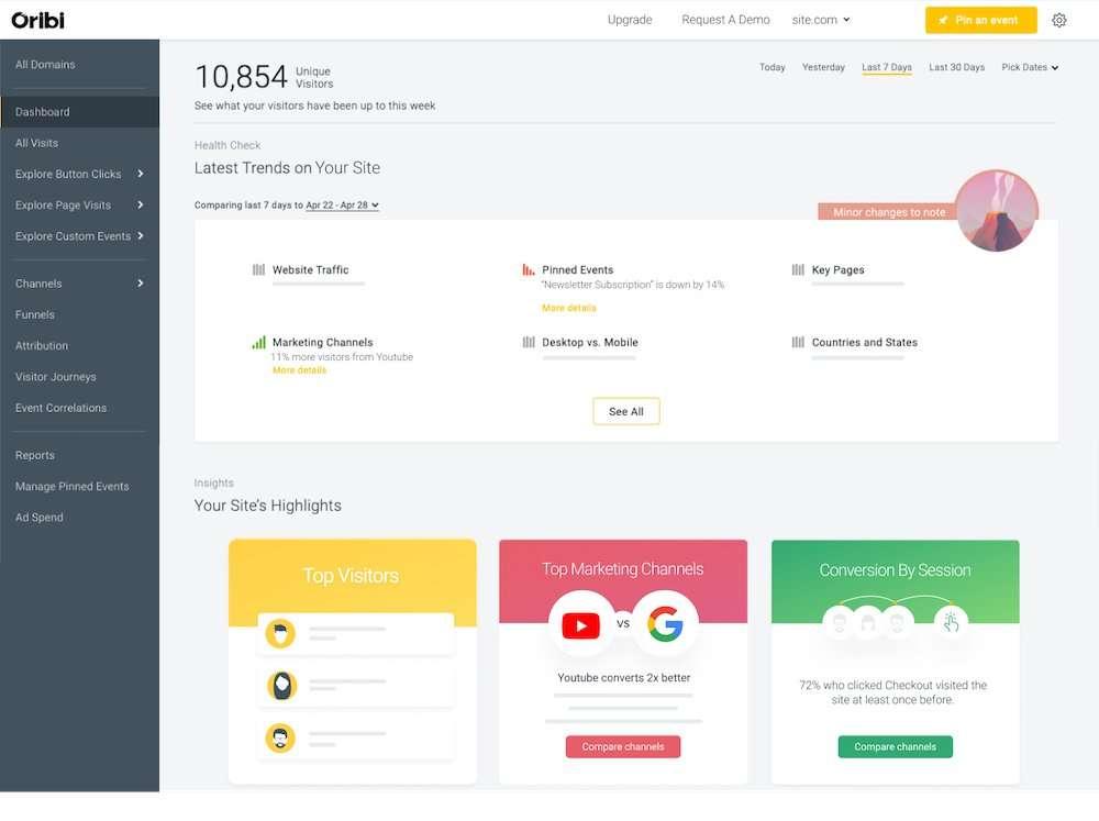 oribi-dashboard