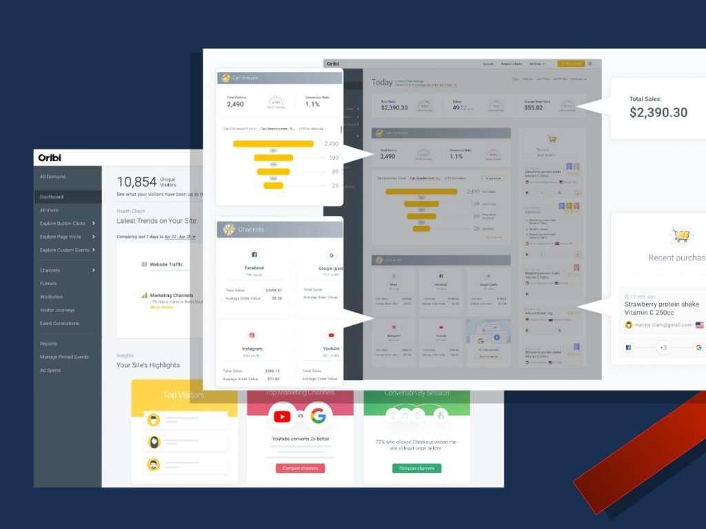 Oribi-analytics-and-marketing