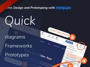 Read more about the article Web Design and Prototyping with moqups.