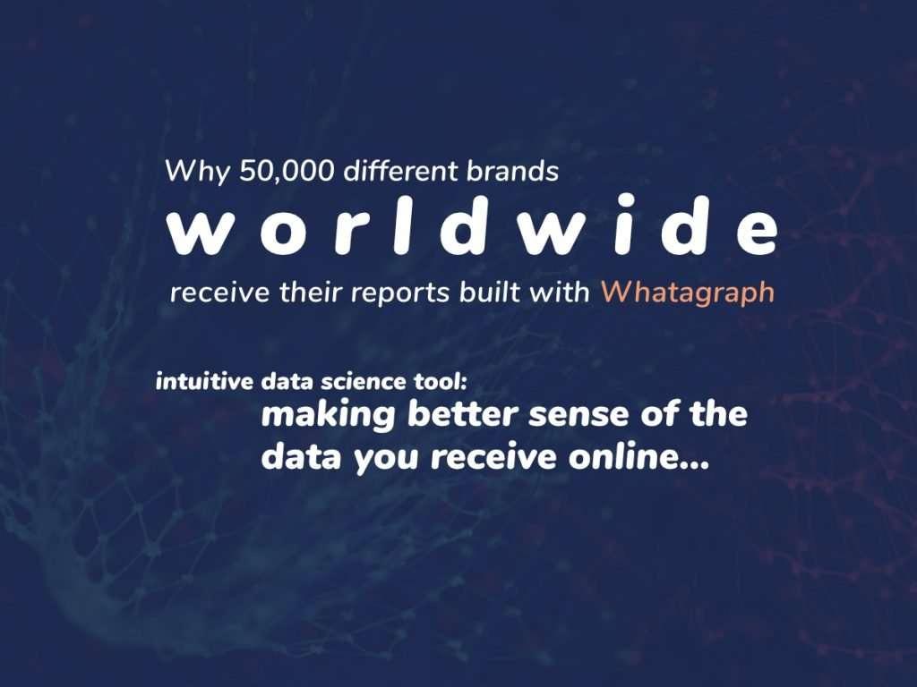 whatagraph worldwide
